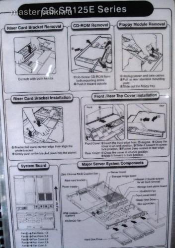 указания по инсталляции держателя плат GS-SR125E
