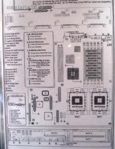 расположение составляющих частей сервера GS-SR125E
