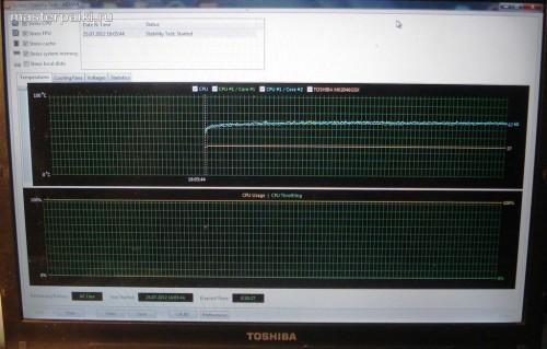 результат теста стабильности ноутбука Toshiba Satellite A200