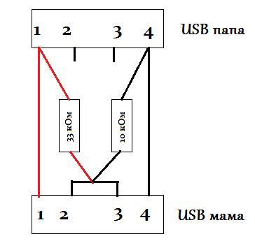 Если у Вас имеется провод USB