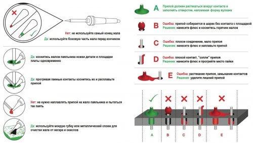 infografika-kak-payat-perevod-umenshennaya