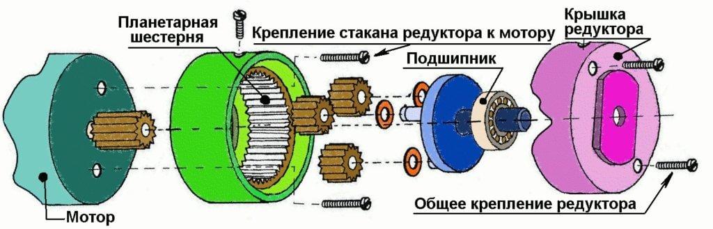 как устроена планетарная передача шуруповерта