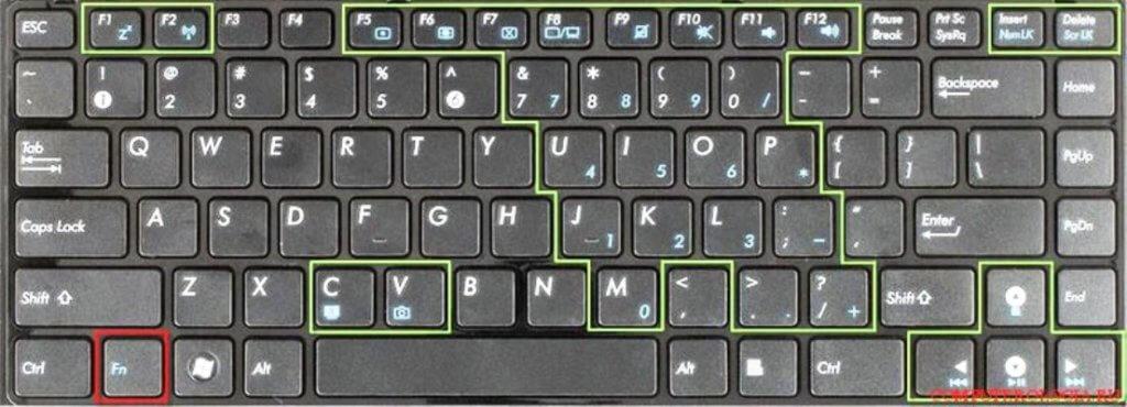 клавиши ноутбука которые отвечают за переключение режима экрана ноутбука