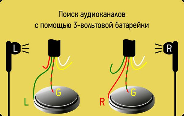 наушники какие провода к каким паять