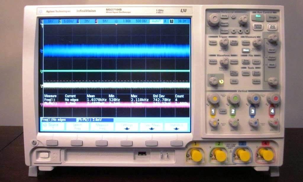 хороший брендовый осциллограф для измерений до 1 ГГц